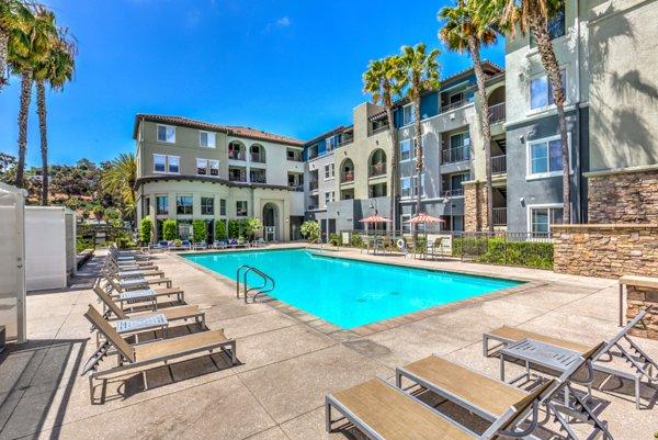 Presidio View Corporate Rental-Sample Image of San Diego CA Insurance Rental